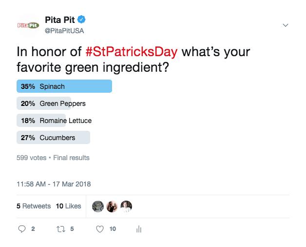 Pita Pit Poll