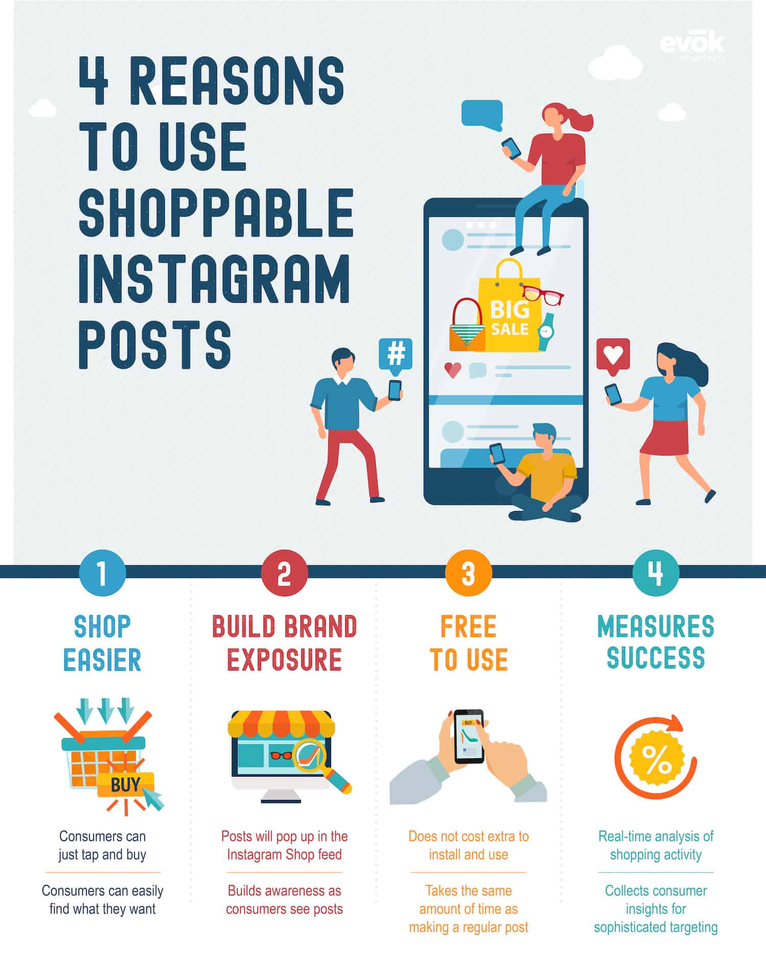 shoppable instagram posts