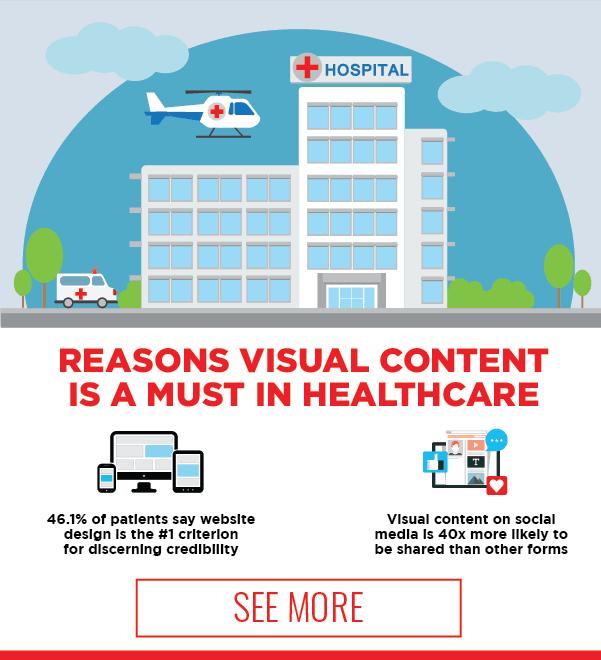 Healthcare Evoker Graphic 2019