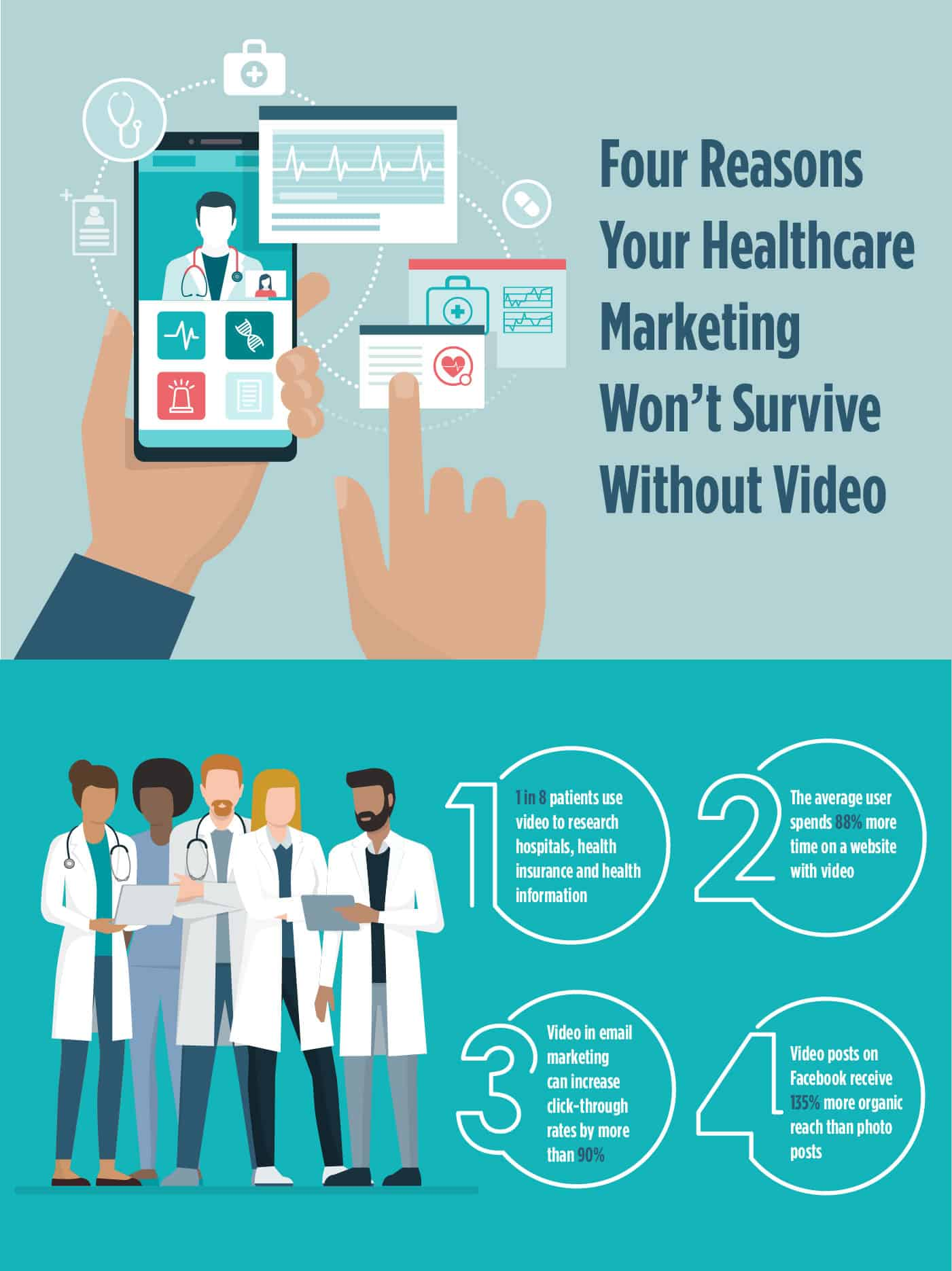 Video Marketing for Healthcare