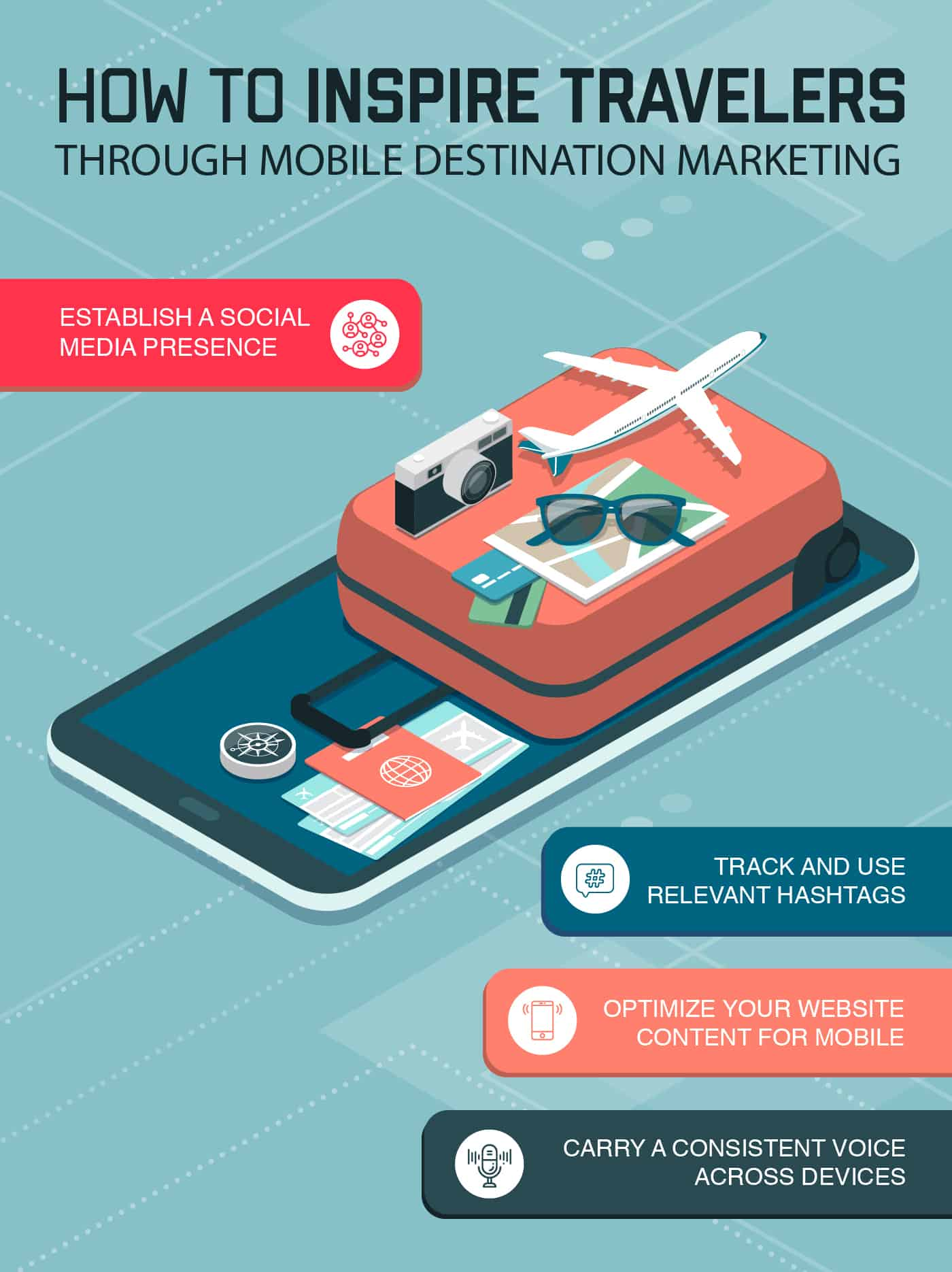 Mobile Travel Marketing