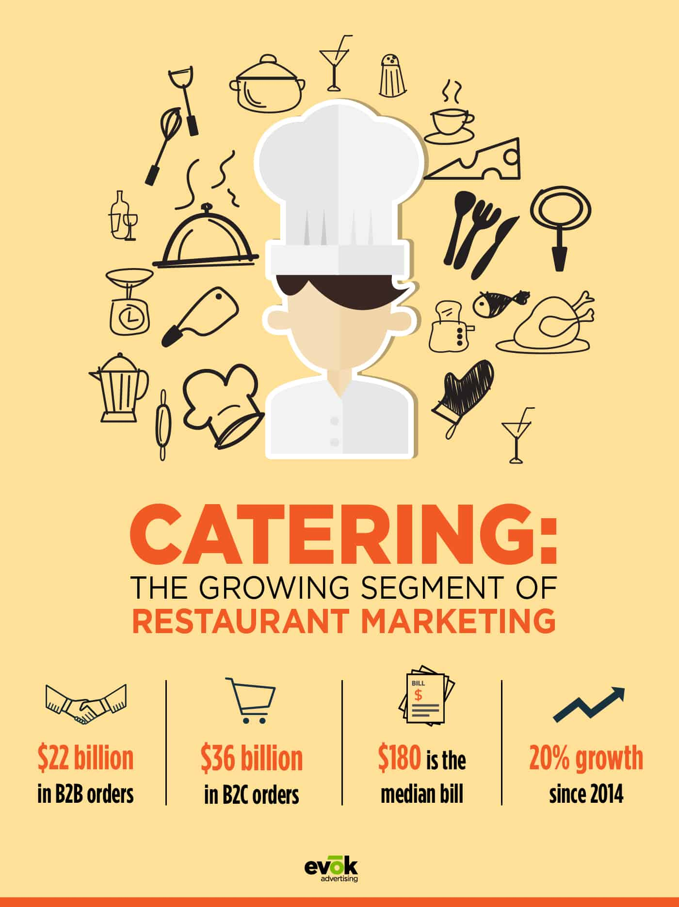 Catering: The Growing Segment of Restaurant Marketing
