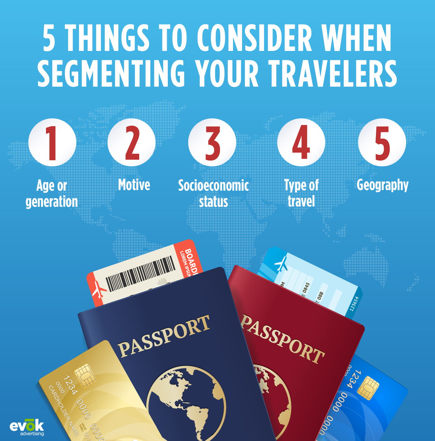 5 Traveler segments that can make all the difference in your digital marketing strategy.
