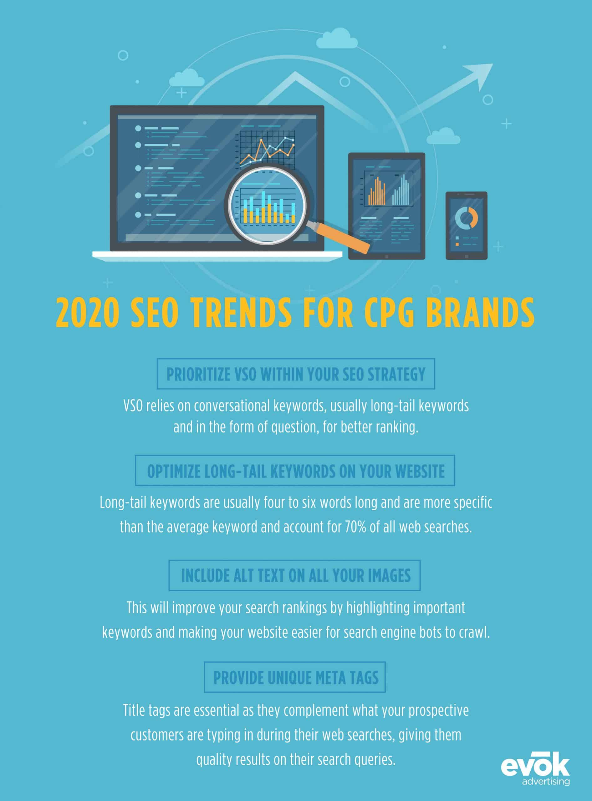 Search Engine Optimization Trends for CPG Brands in 2020: Accelerate Your Marketing Strategy
