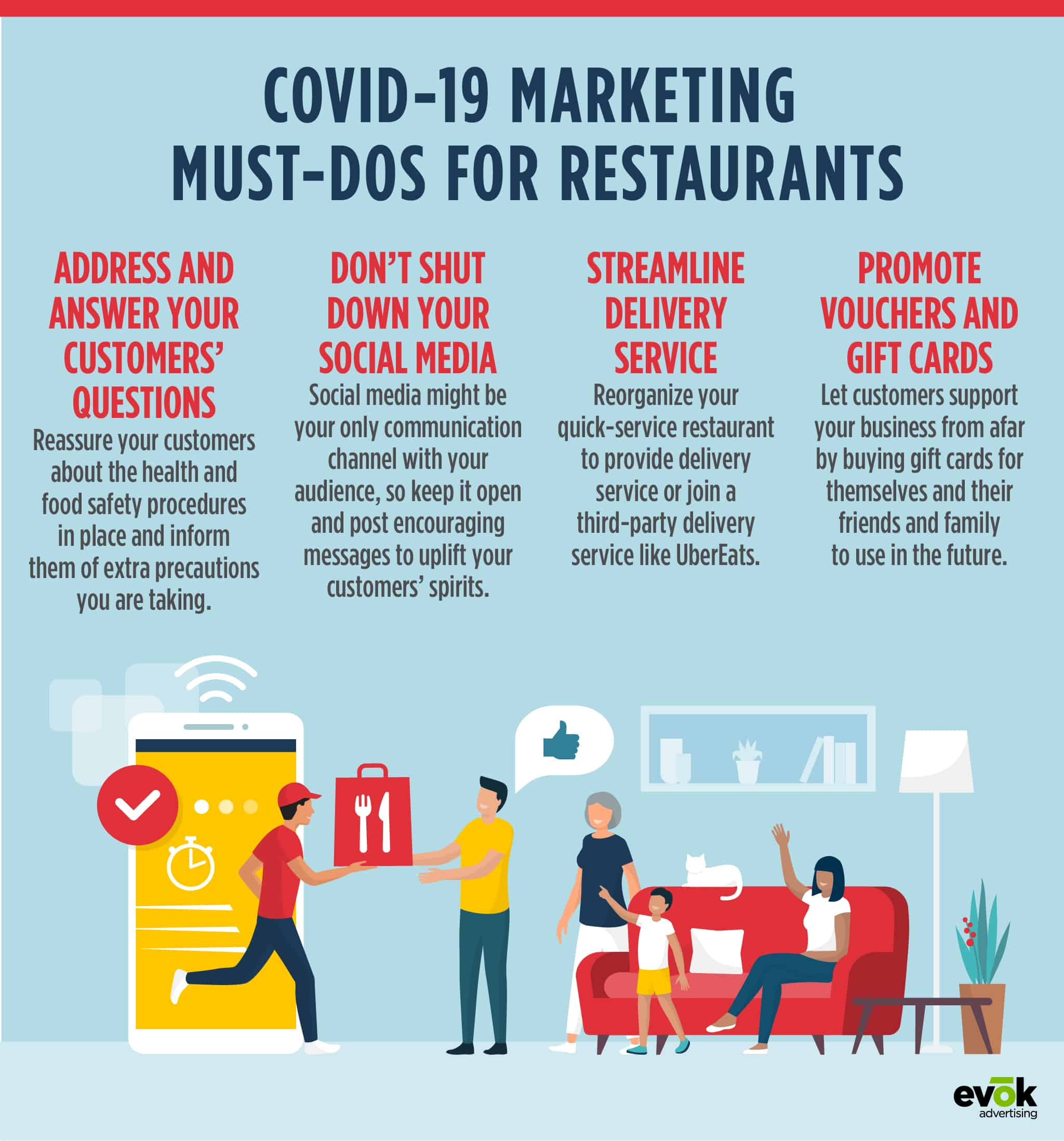 COVID-19 Marketing Must-Dos for Restaurants